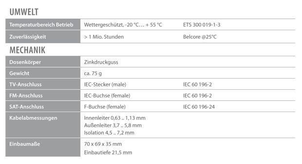 tabelle_technische_angaben2_620px